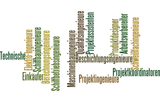 wordle_jobs_1
